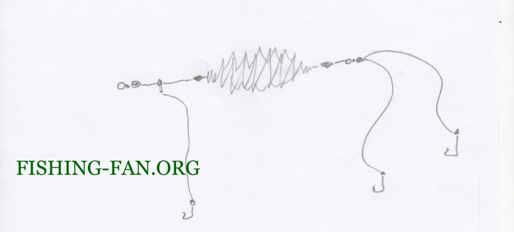 кормушки для фидера способы вязания
